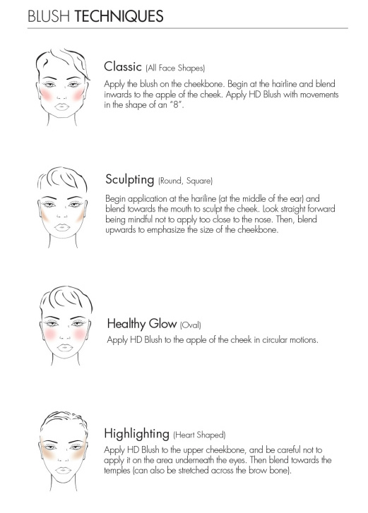 blush techniques for face shape